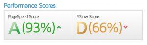 performance score gtmetrix